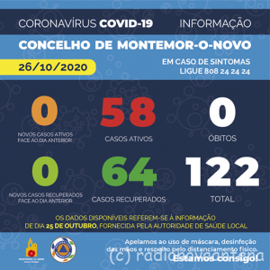 covid info final 26out