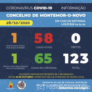 covid info final 28out